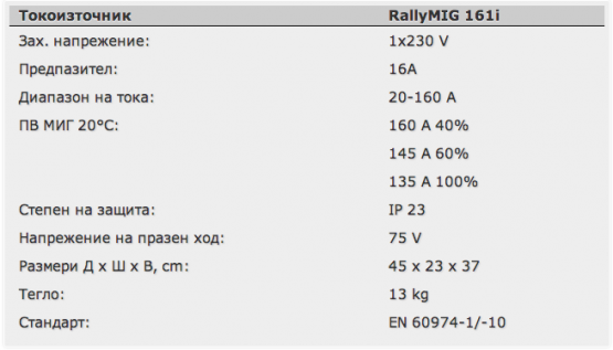 rally_mig161_spec.png
